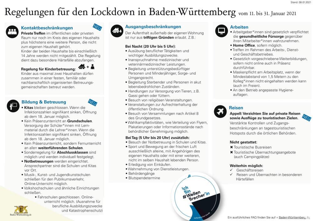 Lockdown im Januar - Auf einen Blick